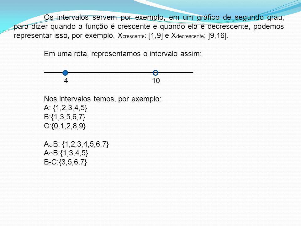 Os intervalos servem por exemplo, em um gráfico de segundo grau, para dizer quando a função é crescente e quando ela é decrescente, podemos representar isso, por exemplo, Xcrescente: [1,9] e Xdecrescente: ]9,16].